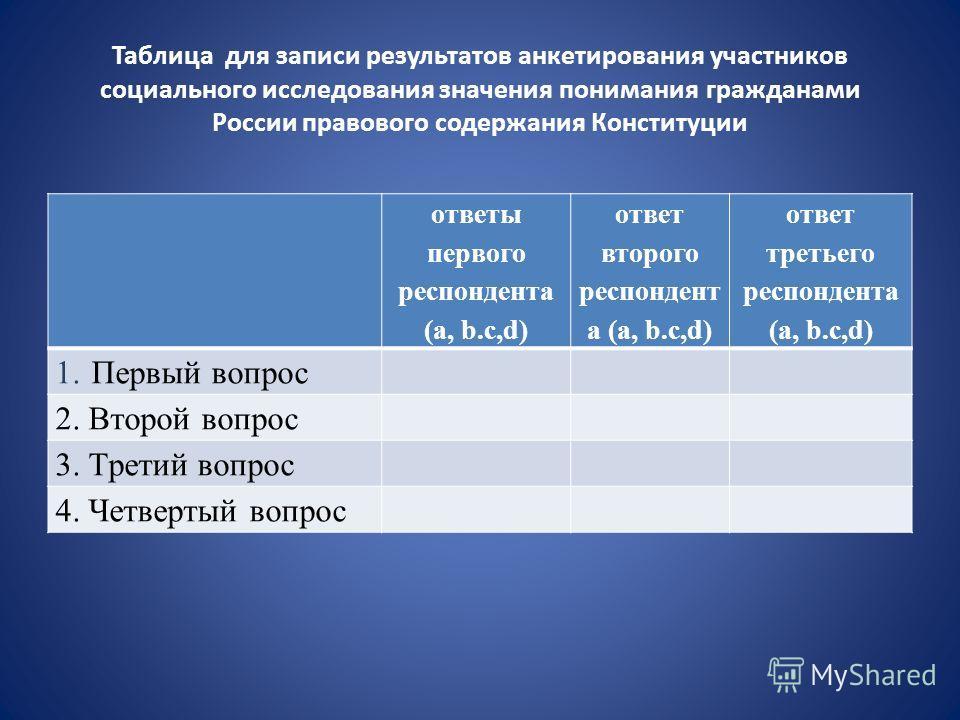 Таблица для записи результатов анкетирования участников социального исследования значения понимания гражданами России правового содержания Конституции ответы первого респондента (a, b.c,d) ответ второго респондент а (a, b.c,d) ответ третьего респонде