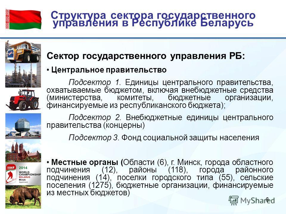 6 Структура сектора государственного управления в Республике Беларусь Сектор государственного управления РБ: Центральное правительство Подсектор 1. Единицы центрального правительства, охватываемые бюджетом, включая внебюджетные средства (министерства