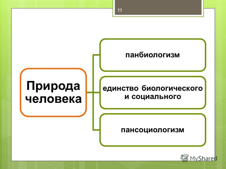 Природа человека панбиологизм единство биологического и социального пансоциологизм 11