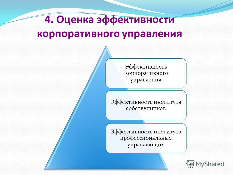 Эффективность Корпоративного управления Эффективность института собственников Эффективность института профессиональных управляющих 4. Оценка эффективности корпоративного управления
