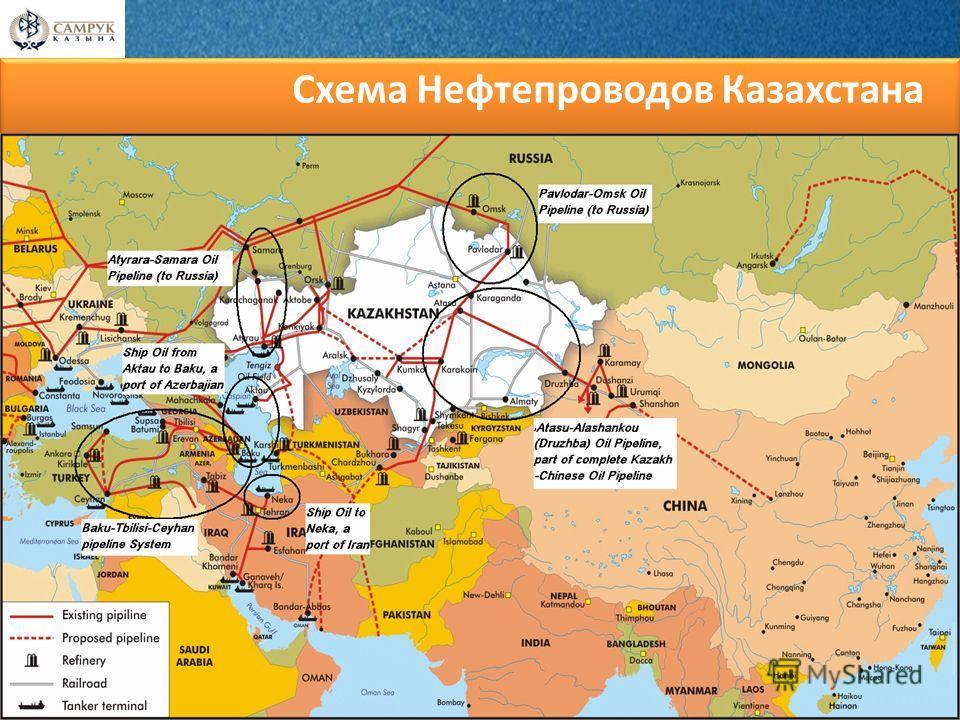 Схема Нефтепроводов Казахстана