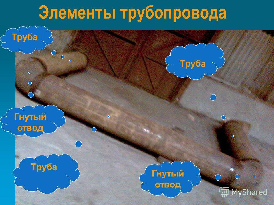 Элементы трубопровода Труба Гнутый отвод Труба Гнутый отвод