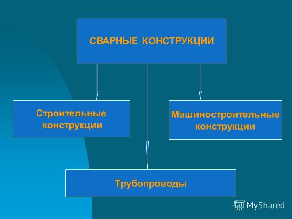 СВАРНЫЕ КОНСТРУКЦИИ Строительные конструкции Трубопроводы Машиностроительные конструкции
