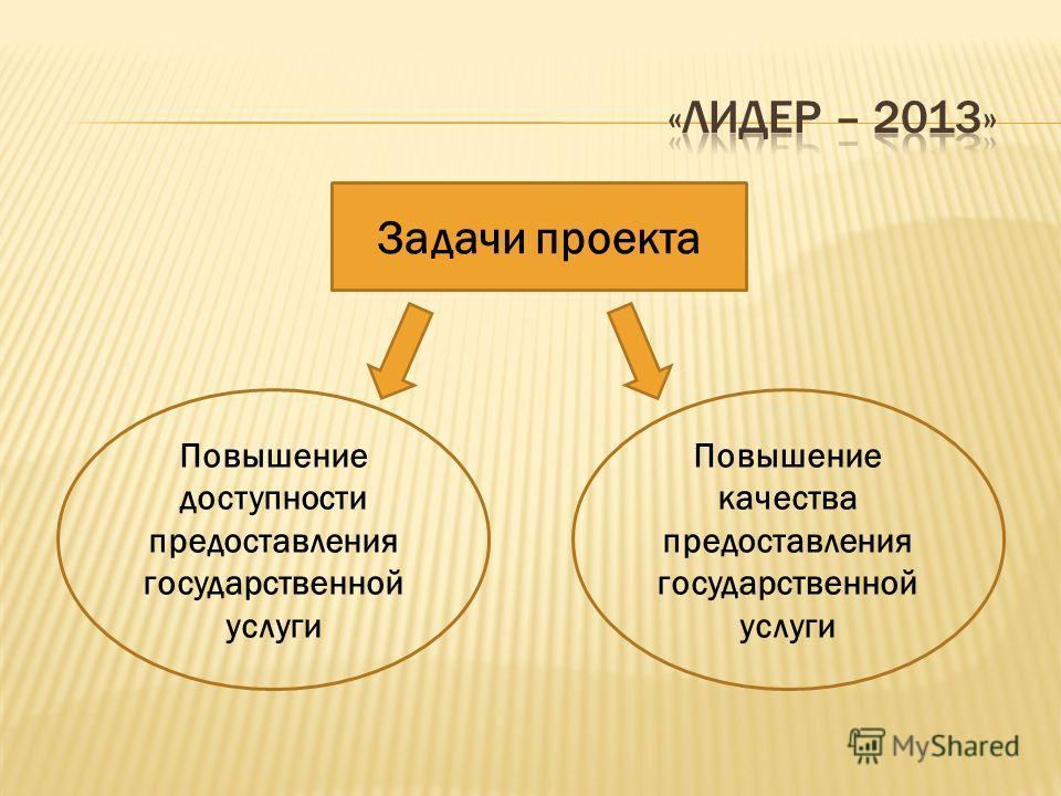 Задачи проекта Повышение доступности предоставления государственной услуги Повышение качества предоставления государственной услуги
