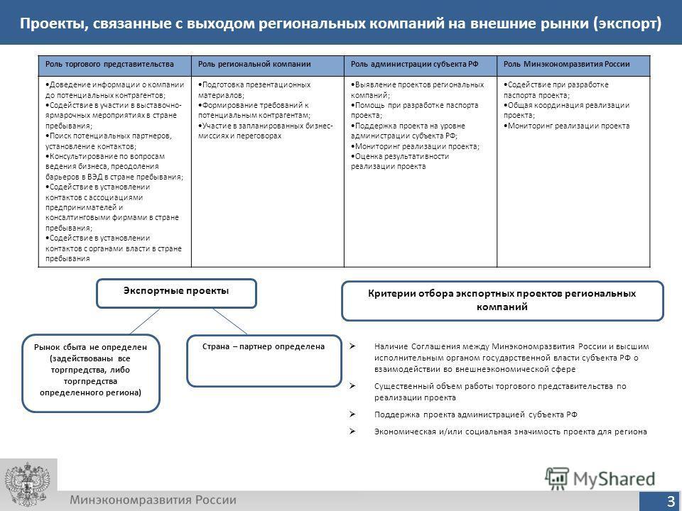 3 Проекты, связанные с выходом региональных компаний на внешние рынки (экспорт) Критерии отбора экспортных проектов региональных компаний Наличие Соглашения между Минэкономразвития России и высшим исполнительным органом государственной власти субъект