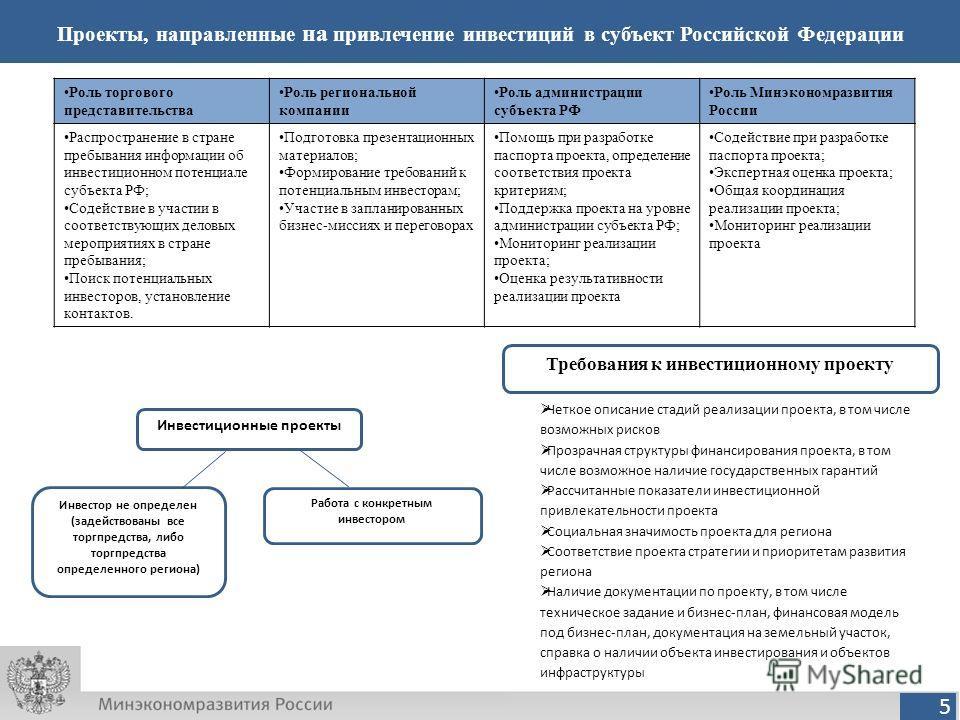 5 Проекты, направленные на привлечение инвестиций в субъект Российской Федерации Инвестиционные проекты Инвестор не определен (задействованы все торгпредства, либо торгпредства определенного региона) Работа с конкретным инвестором Роль торгового пред