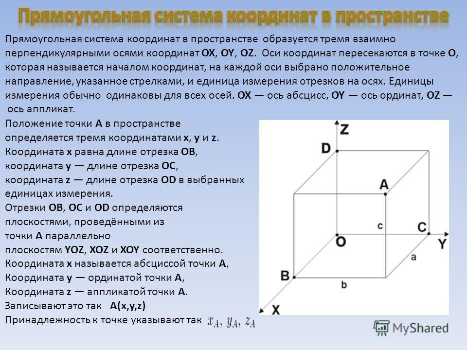 Прямоугольная система координат в пространстве образуется тремя взаимно перпендикулярными осями координат OX, OY, OZ. Оси координат пересекаются в точке O, которая называется началом координат, на каждой оси выбрано положительное направление, указанн