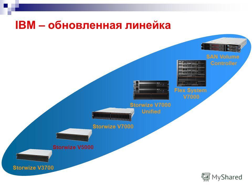 IBM – обновленная линейка Storwize V3700Storwize V5000 Storwize V7000 Storwize V7000 Unified Flex System V7000 SAN Volume Controller