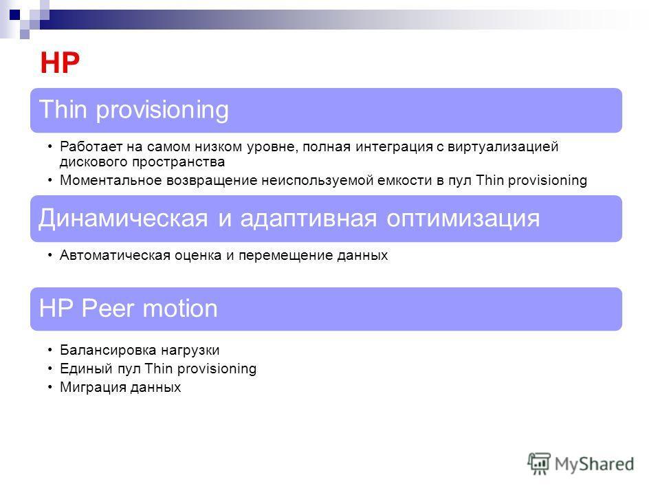 Thin provisioning Работает на самом низком уровне, полная интеграция с виртуализацией дискового пространства Моментальное возвращение неиспользуемой емкости в пул Thin provisioning Динамическая и адаптивная оптимизация Автоматическая оценка и перемещ
