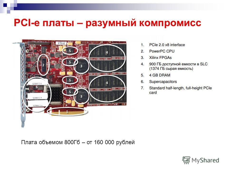 PCI-e платы – разумный компромисс Плата объемом 800Гб – от 160 000 рублей