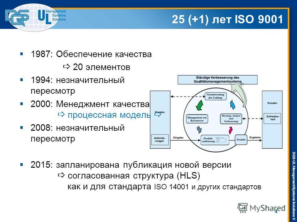 DQS-UL Management Systems Solutions © 25 (+1) лет ISO 9001 1987: Обеспечение качества 20 элементов 1994: незначительный пересмотр 2000: Менеджмент качества процессная модель 2008: незначительный пересмотр 2015: запланирована публикация новой версии с