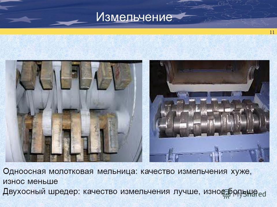 11 Измельчение Одноосная молотковая мельница: качество измельчения хуже, износ меньше Двухосный шредер: качество измельчения лучше, износ больше