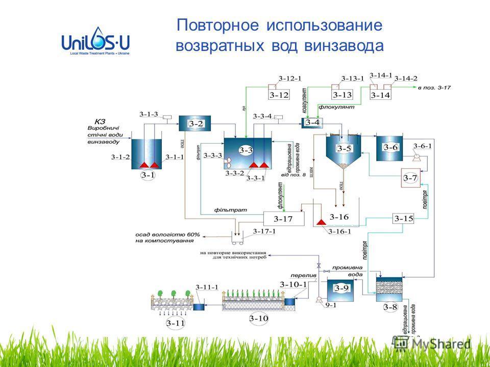 Повторное использование возвратных вод винзавода