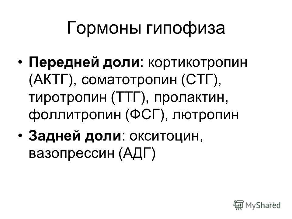 11 Гормоны гипофиза Передней доли: кортикотропин (АКТГ), соматотропин (СТГ), тиротропин (ТТГ), пролактин, фоллитропин (ФСГ), лютропин Задней доли: окситоцин, вазопрессин (АДГ)