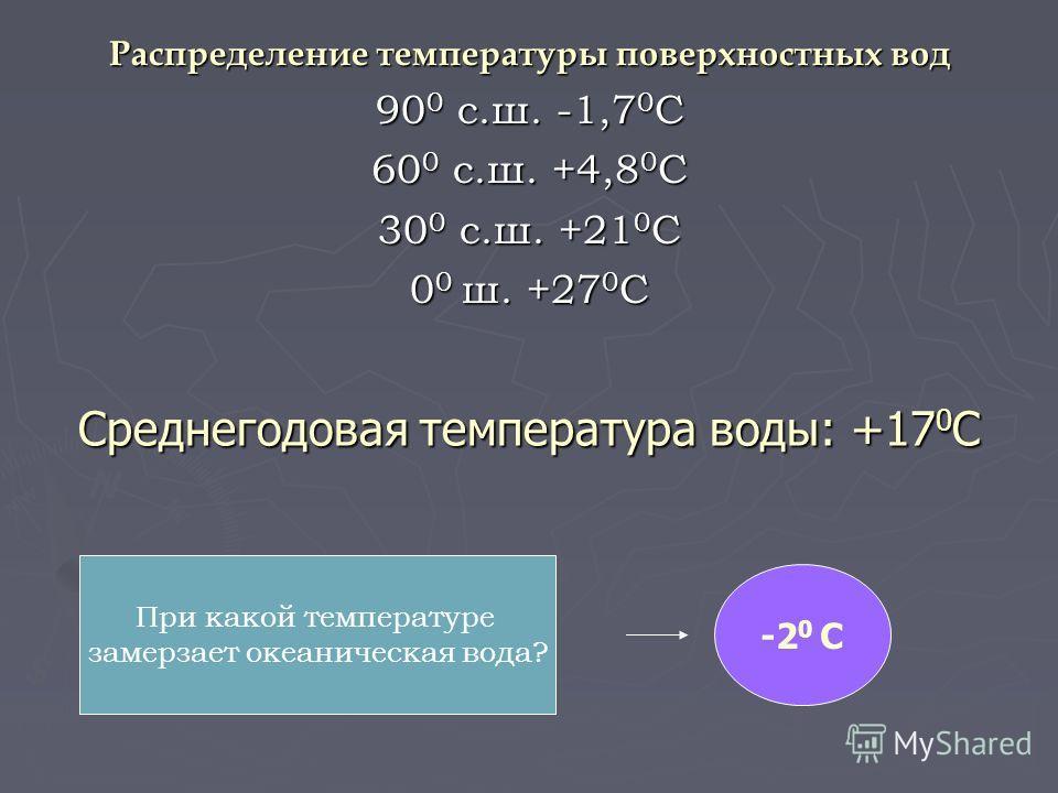 Среднегодовая температура воды: +17 0 С Распределение температуры поверхностных вод 90 0 с.ш. -1,7 0 С 60 0 с.ш. +4,8 0 С 30 0 с.ш. +21 0 С 0 0 ш. +27 0 С При какой температуре замерзает океаническая вода? -2 0 С