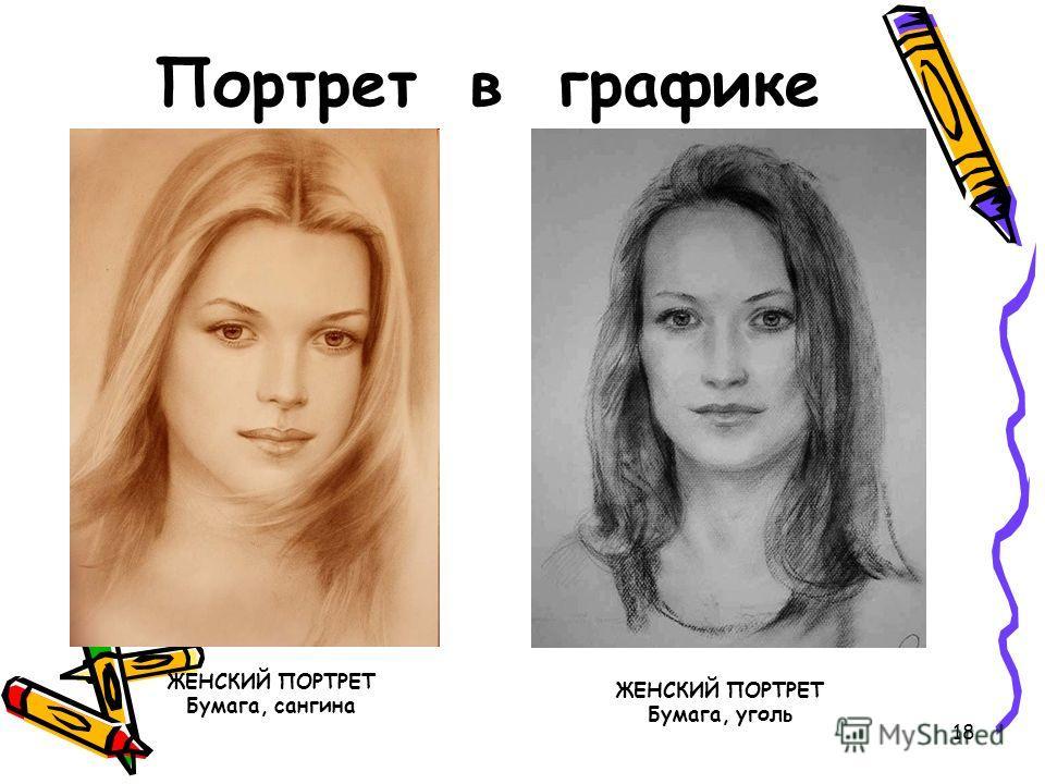 18 Портрет в графике ЖЕНСКИЙ ПОРТРЕТ Бумага, сангина ЖЕНСКИЙ ПОРТРЕТ Бумага, уголь