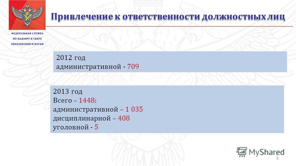 Привлечение к ответственности должностных лиц 3 2013 год Всего – 1448: административной – 1 035 дисциплинарной – 408 уголовной - 5 2012 год административной - 709