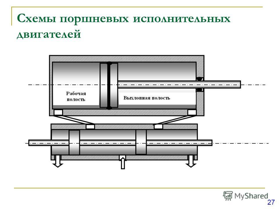 Схемы поршневых исполнительных двигателей 27