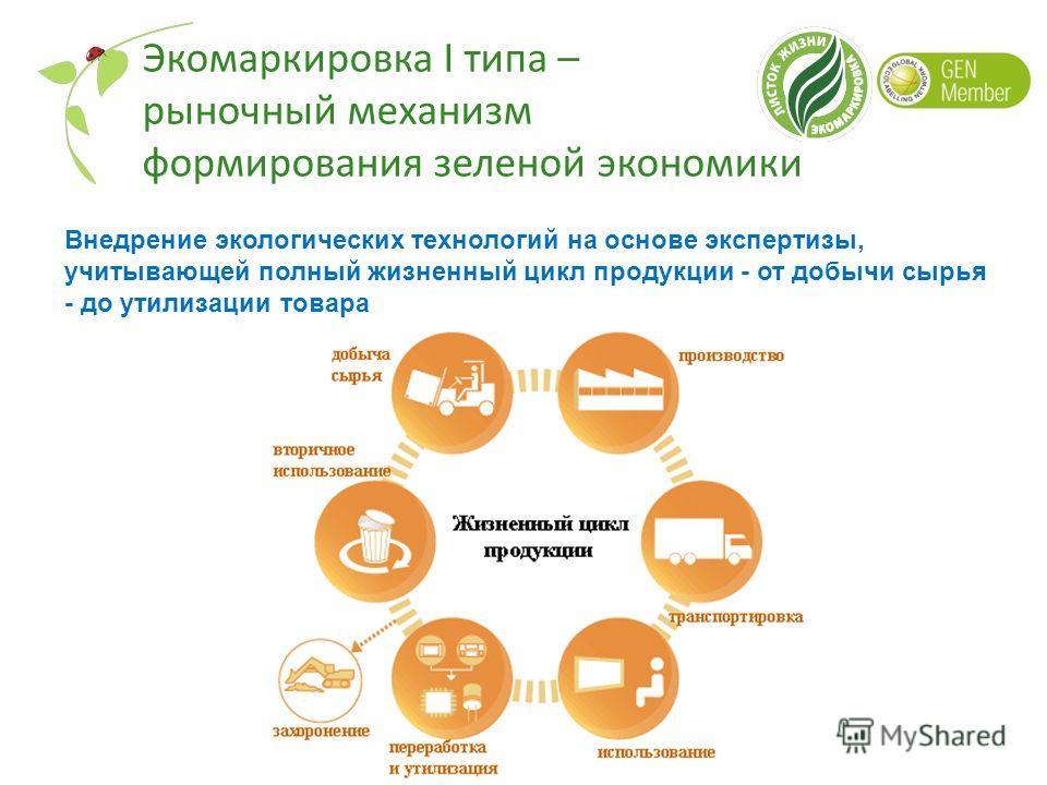 Внедрение экологических технологий на основе экспертизы, учитывающей полный жизненный цикл продукции - от добычи сырья - до утилизации товара Экомаркировка I типа – рыночный механизм формирования зеленой экономики