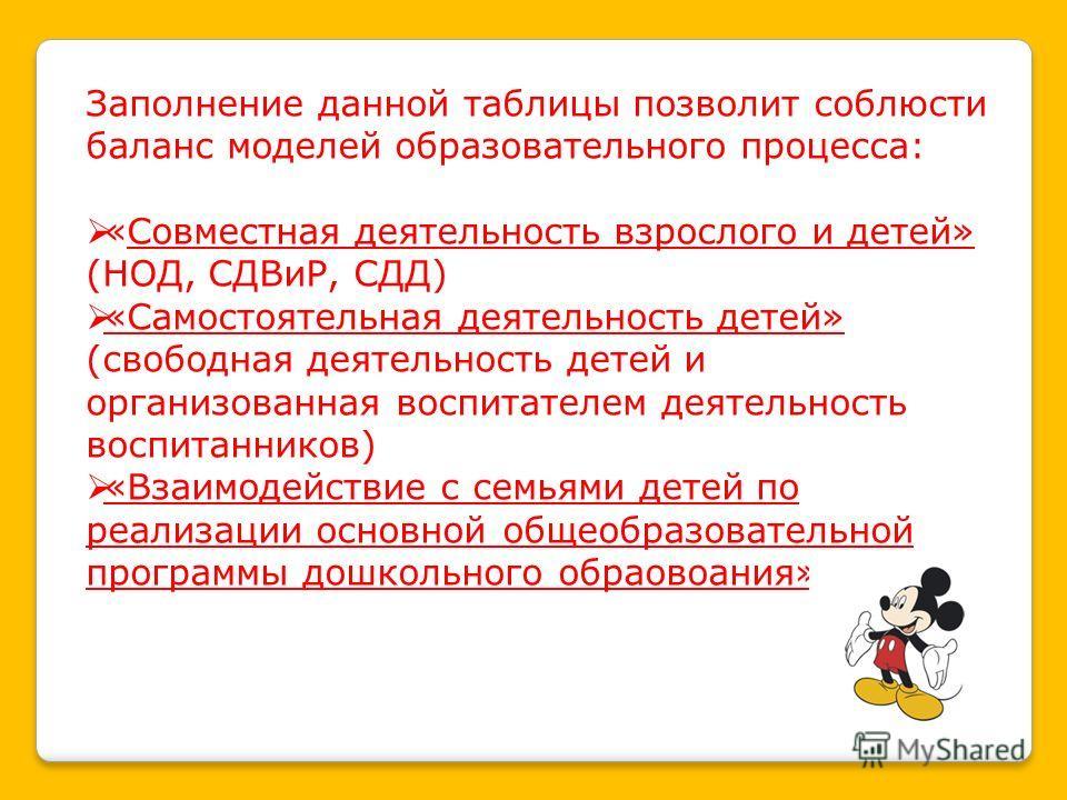 Заполнение данной таблицы позволит соблюсти баланс моделей образовательного процесса: «Совместная деятельность взрослого и детей» (НОД, СДВиР, СДД) «Самостоятельная деятельность детей» (свободная деятельность детей и организованная воспитателем деяте