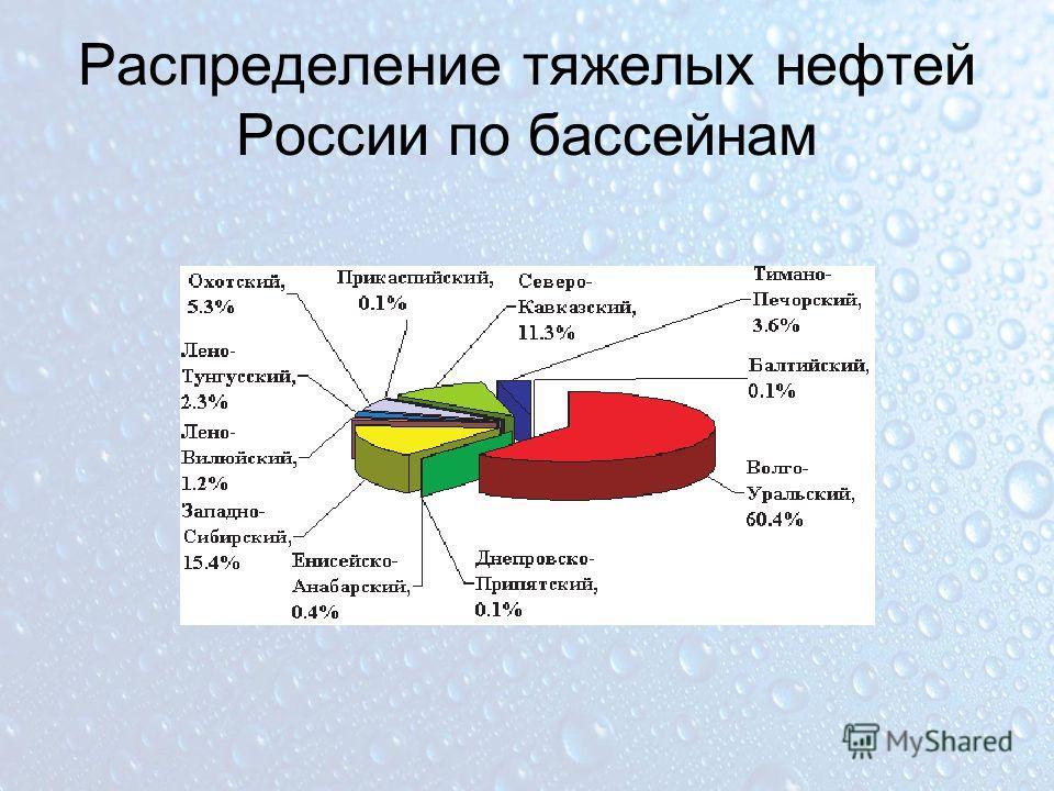 Распределение тяжелых нефтей России по бассейнам