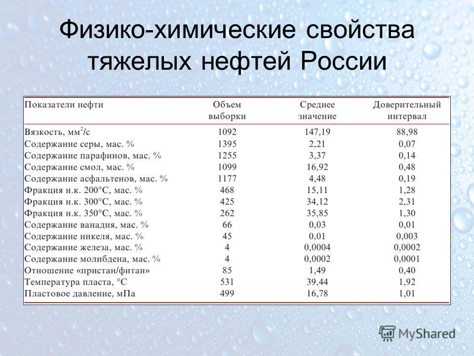 Физико-химические свойства тяжелых нефтей России