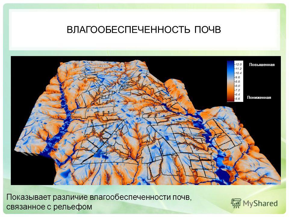 Влагообеспеченность Показывает различие влагообеспеченности почв, связанное с рельефом Повышенная Пониженная ВЛАГООБЕСПЕЧЕННОСТЬ ПОЧВ Повышенная