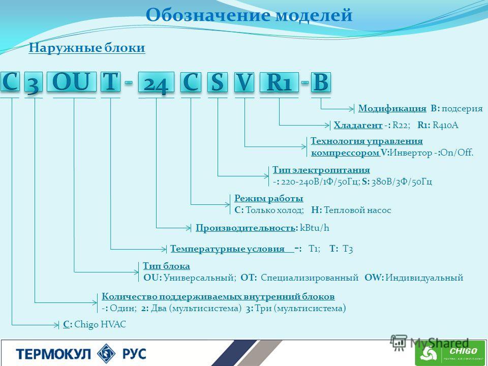Модификация B: подсерия Хладагент -: R22; R1: R410A Технология управления компрессором V:Инвертор -:On/Off. Тип электропитания -: 220-240В/1Ф/50Гц; S: 380В/3Ф/50Гц Производительность: kBtu/h C: Chigo HVAC Режим работы C: Только холод; H: Тепловой нас