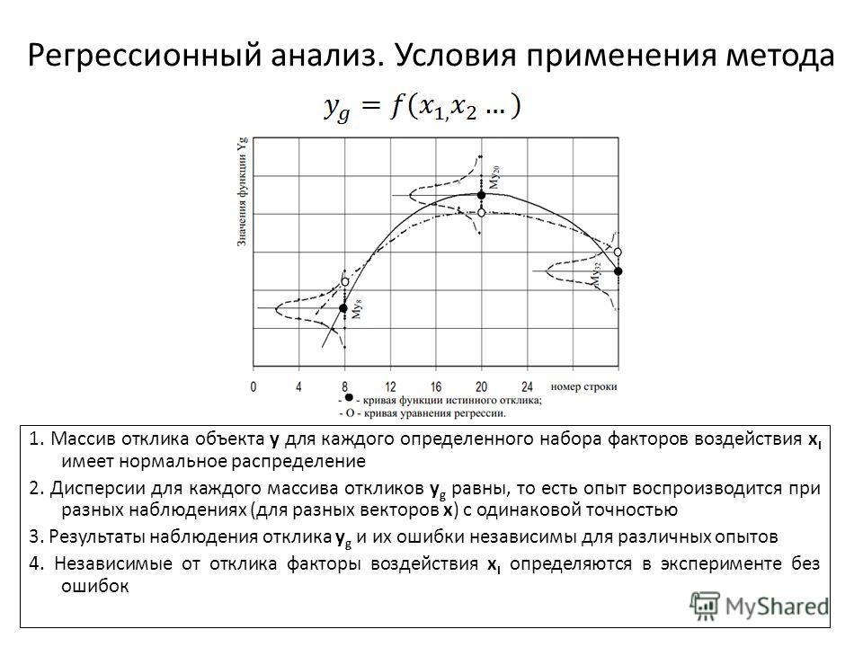 Регрессионный анализ. Условия применения метода 1. Массив отклика объекта y для каждого определенного набора факторов воздействия x I имеет нормальное распределение 2. Дисперсии для каждого массива откликов y g равны, то есть опыт воспроизводится при