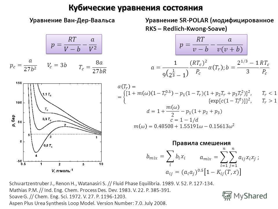 Кубические уравнения состояния Уравнение Ван-Дер-ВаальсаУравнение SR-POLAR (модифицированное RKS – Redlich-Kwong-Soave) Schwartzentruber J., Renon H., Watanasiri S. // Fluid Phase Equilibria. 1989. V. 52. P. 127-134. Mathias P.M. // Ind. Eng. Chem. P