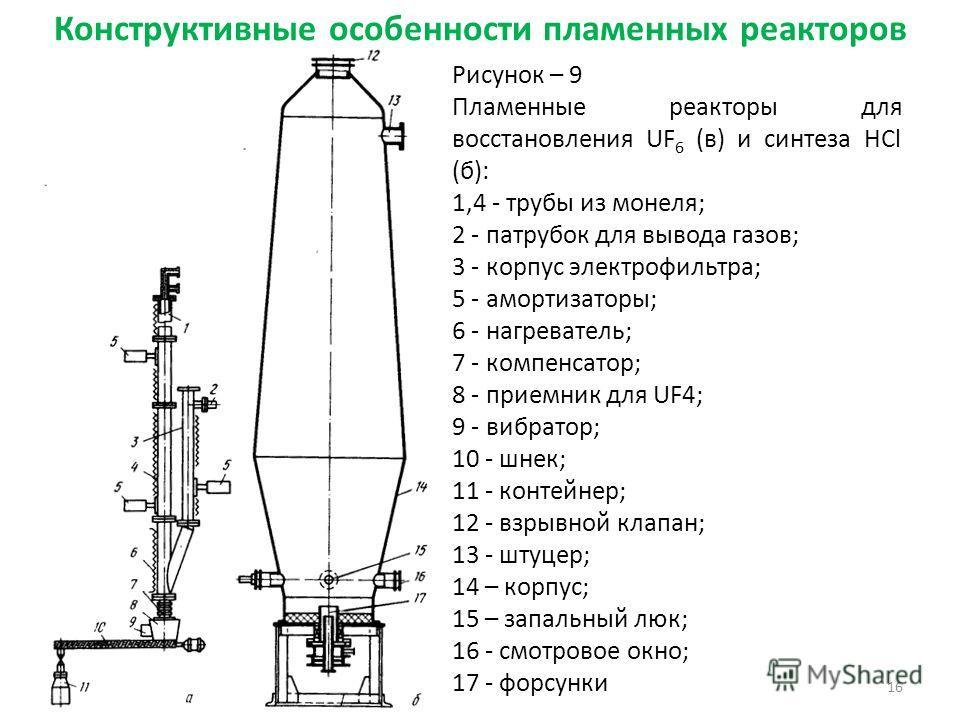 16 Конструктивные особенности пламенных реакторов Рисунок – 9 Пламенные реакторы для восстановления UF 6 (в) и синтеза НСl (б): 1,4 - трубы из монеля; 2 - патрубок для вывода газов; 3 - корпус электрофильтра; 5 - амортизаторы; 6 - нагреватель; 7 - ко