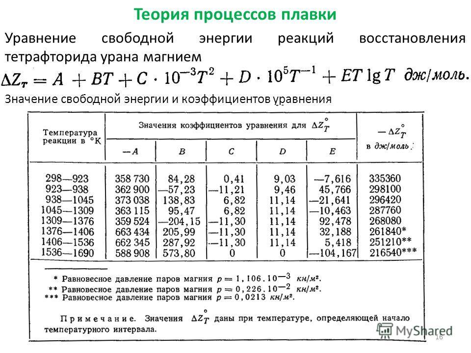 Теория процессов плавки Уравнение свободной энергии реакций восстановления тетрафторида урана магнием 16 Значение свободной энергии и коэффициентов уравнения