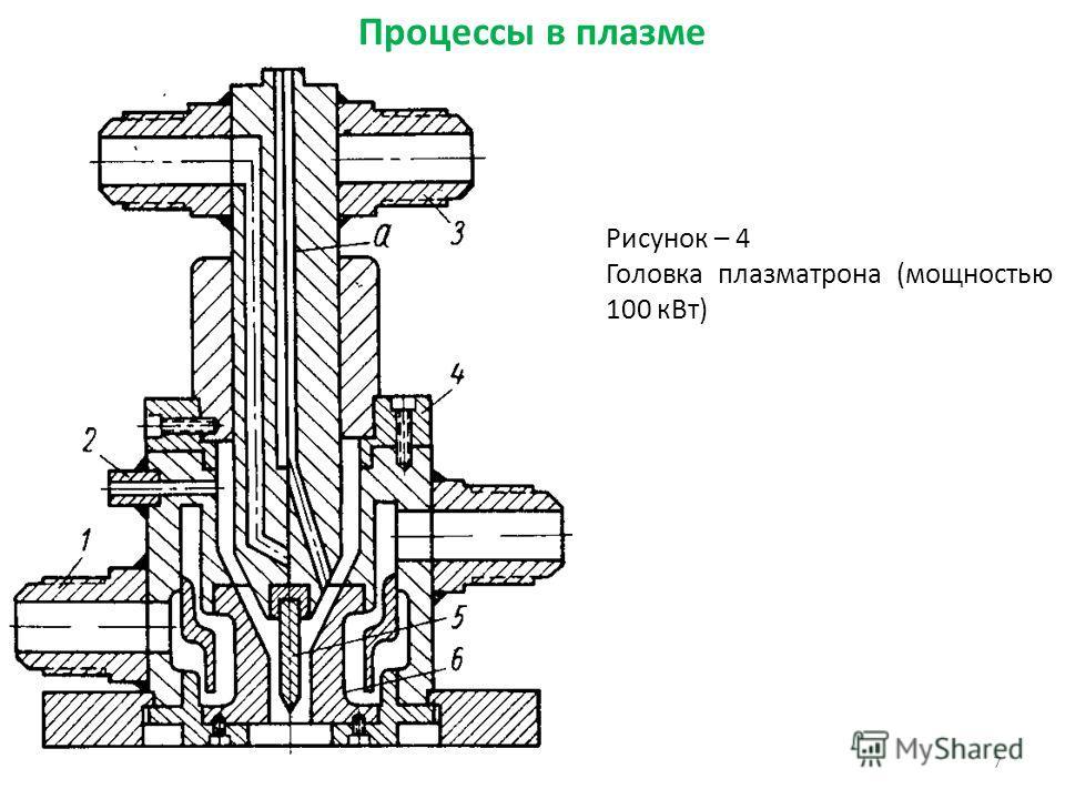 7 Рисунок – 4 Головка плазматрона (мощностью 100 кВт) Процессы в плазме