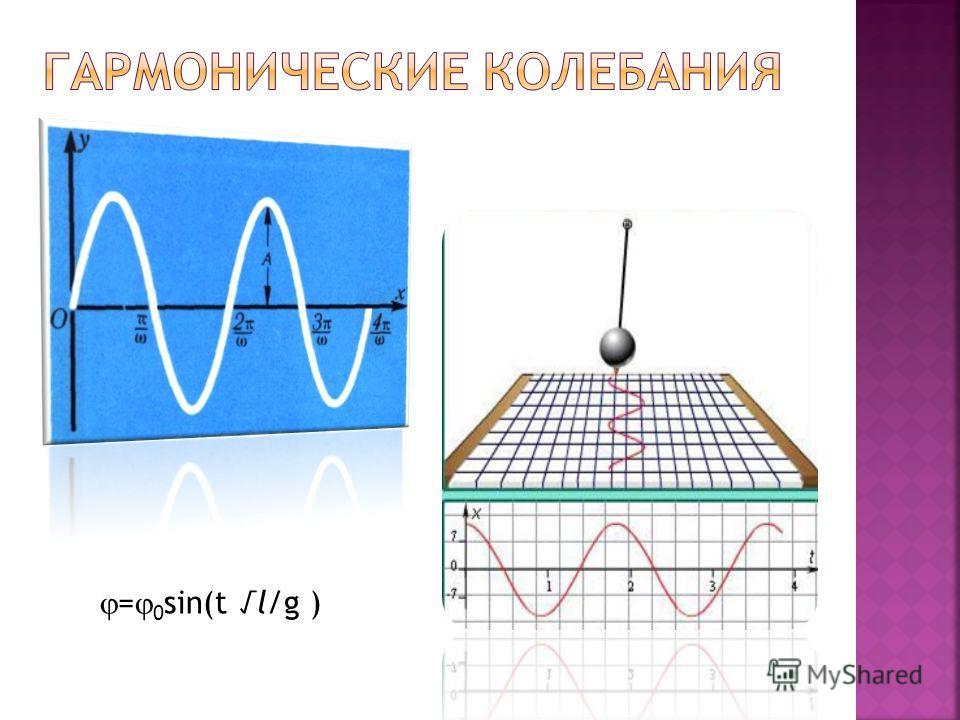 = 0 sin(t l/g )