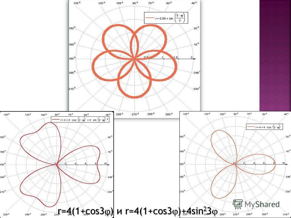 r=4(1+cos3 ) и r=4(1+cos3 )+4sin 2 3 r=4(1+cos3 ) и r=4(1+cos3 )+4sin 2 3