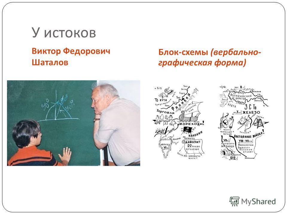 У истоков Виктор Федорович Шаталов Блок - схемы ( вербально - графическая форма )