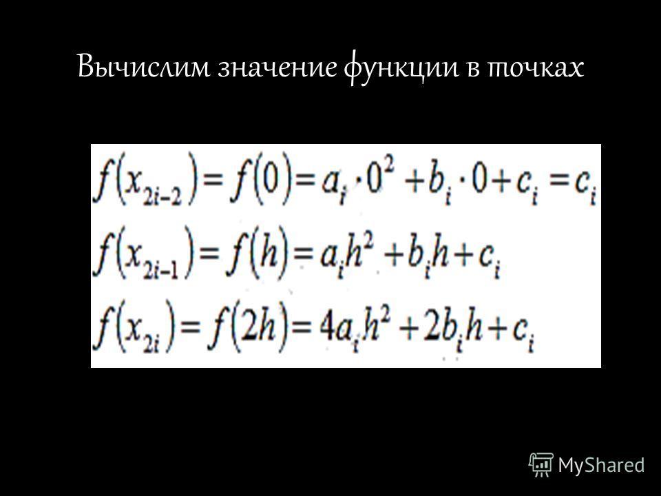 Вычислим значение функции в точках