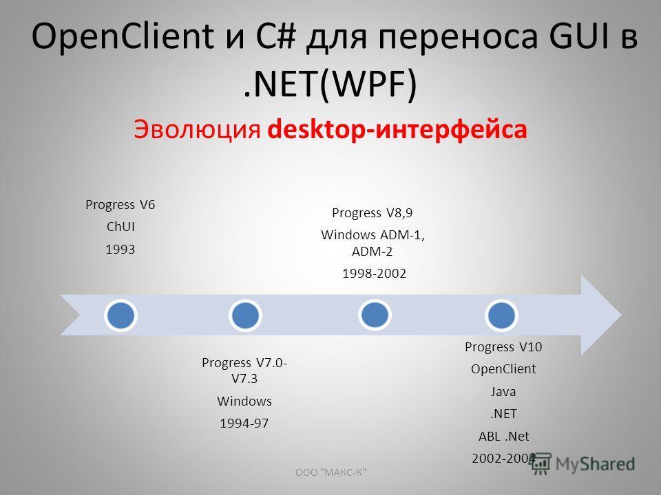 OpenClient и С# для переноса GUI в.NET(WPF) Эволюция desktop-интерфейса Progress V6 ChUI 1993 Progress V7.0- V7.3 Windows 1994-97 Progress V8,9 Windows ADM-1, ADM-2 1998-2002 Progress V10 OpenClient Java.NET ABL.Net 2002-2004 ООО МАКС-К