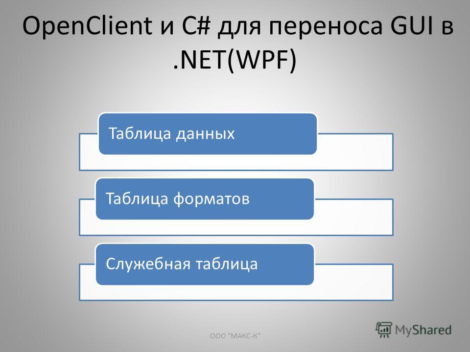 OpenClient и С# для переноса GUI в.NET(WPF) Таблица данныхТаблица форматовСлужебная таблица ООО МАКС-К
