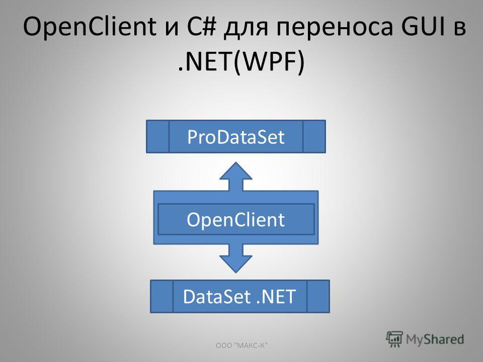 OpenClient и С# для переноса GUI в.NET(WPF) ООО МАКС-К ProDataSet OpenClient DataSet.NET