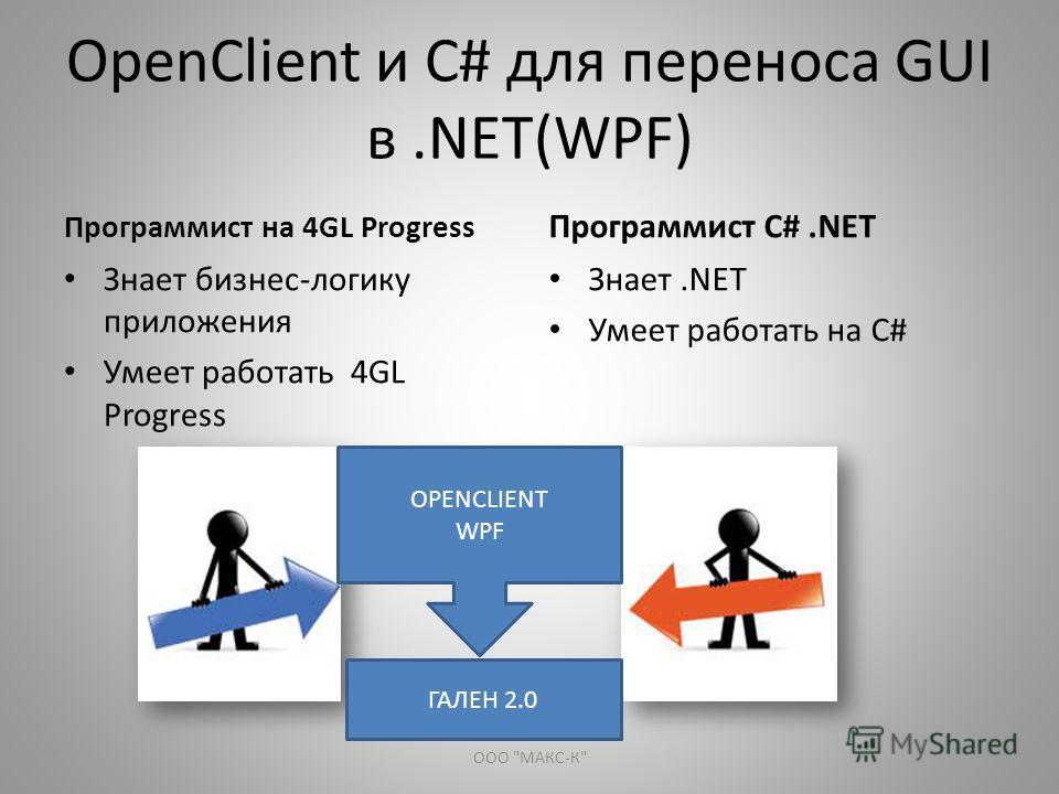 OpenClient и С# для переноса GUI в.NET(WPF) Программист на 4GL Progress Знает бизнес-логику приложения Умеет работать 4GL Progress Программист С#.NET Знает.NET Умеет работать на С# OPENCLIENT WPF ГАЛЕН 2.0 ООО МАКС-К