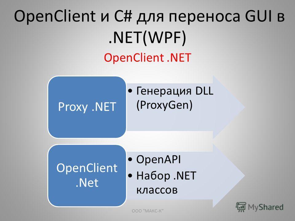 OpenClient и С# для переноса GUI в.NET(WPF) OpenClient.NET Генерация DLL (ProxyGen) Proxy.NET OpenAPI Набор.NET классов OpenClient.Net ООО МАКС-К