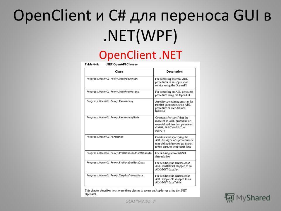OpenClient и С# для переноса GUI в.NET(WPF) OpenClient.NET ООО МАКС-К