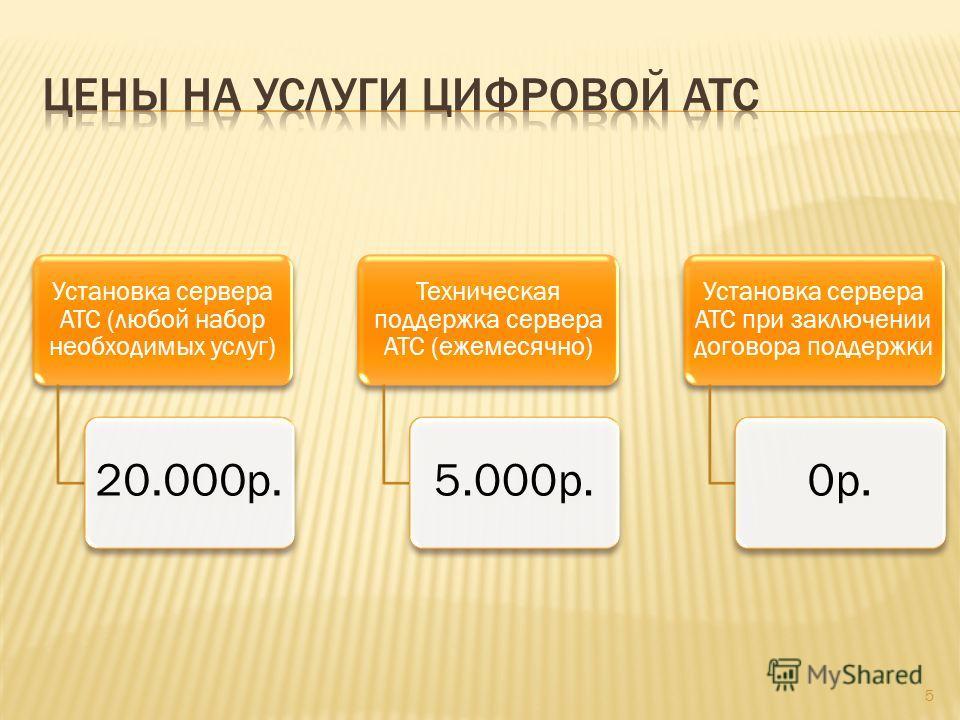 Установка сервера АТС (любой набор необходимых услуг) 20.000р. Техническая поддержка сервера АТС (ежемесячно) 5.000р. Установка сервера АТС при заключении договора поддержки 0р. 5