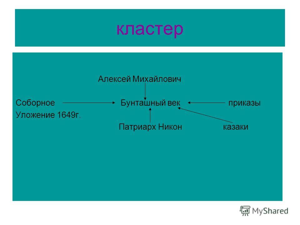 кластер Алексей Михайлович Соборное Бунташный век приказы Уложение 1649г. Патриарх Никон казаки