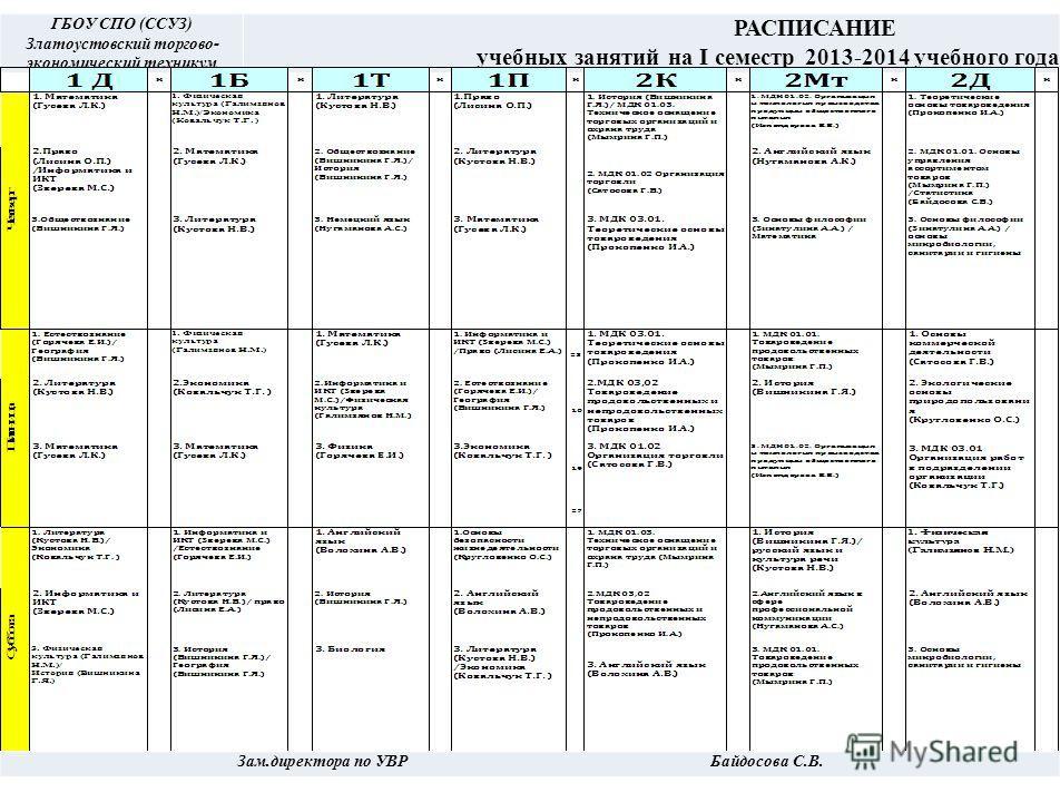 Утверждаю: Директор ГБОУ СПО (ССУЗ) ЗТЭТ Маслов А.А. ГБОУ СПО (ССУЗ) Златоустовский торгово- экономический техникум РАСПИСАНИЕ учебных занятий на I семестр 2013-2014 учебного года