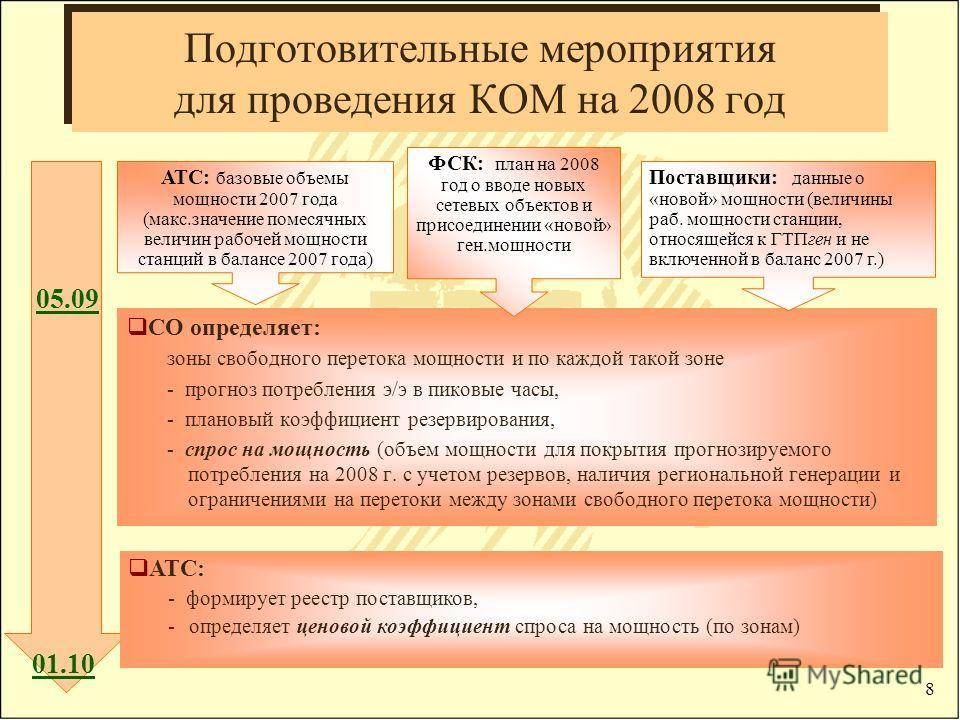 8 Подготовительные мероприятия для проведения КОМ на 2008 год СО определяет: зоны свободного перетока мощности и по каждой такой зоне - прогноз потребления э/э в пиковые часы, - плановый коэффициент резервирования, - спрос на мощность (объем мощности