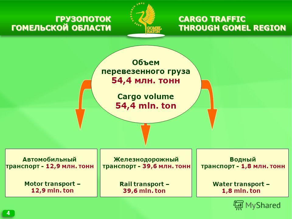 ГРУЗОПОТОК ГОМЕЛЬСКОЙ ОБЛАСТИ 4 CARGO TRAFFIC THROUGH GOMEL REGION Автомобильный транспорт - 12,9 млн. тонн Motor transport – 12,9 mln. ton Железнодорожный транспорт - 39,6 млн. тонн Rail transport – 39,6 mln. ton Объем перевезенного груза 54,4 млн.