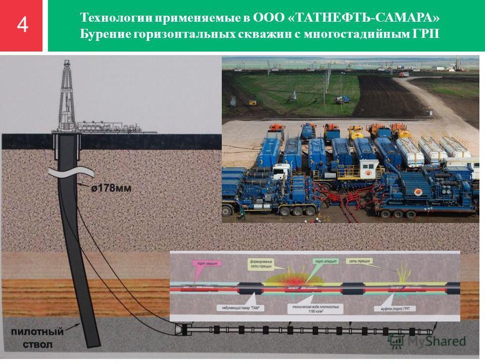 4 Технологии применяемые в ООО «ТАТНЕФТЬ-САМАРА» Бурение горизонтальных скважин с многостадийным ГРП