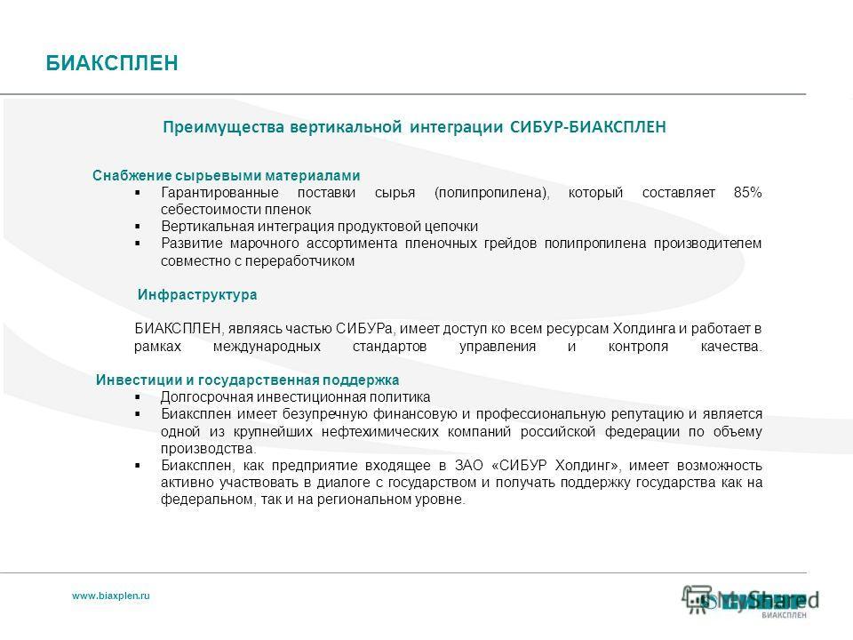 www.biaxplen.ru БИАКСПЛЕН Преимущества вертикальной интеграции СИБУР-БИАКСПЛЕН Снабжение сырьевыми материалами Гарантированные поставки сырья (полипропилена), который составляет 85% себестоимости пленок Вертикальная интеграция продуктовой цепочки Раз